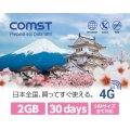 COMST 2GB 30daysプラン
